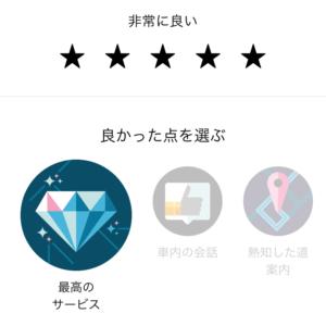 Uber評価