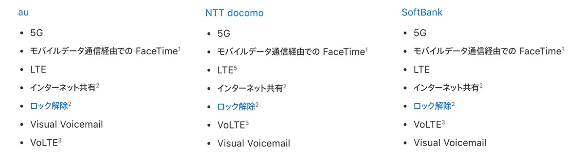 iPhone12 5G ドコモ au softbank